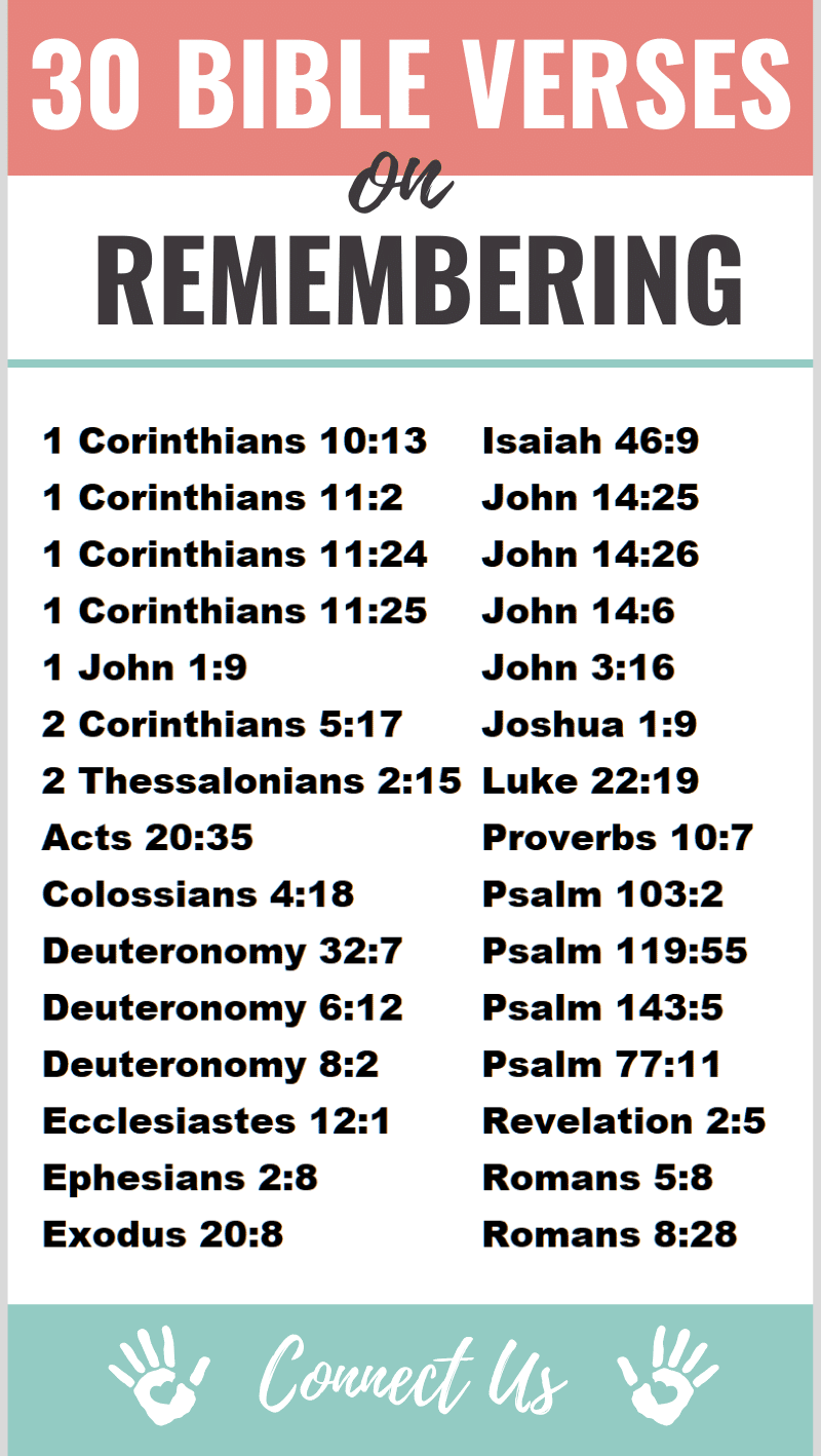 Bible Verses on Remembering