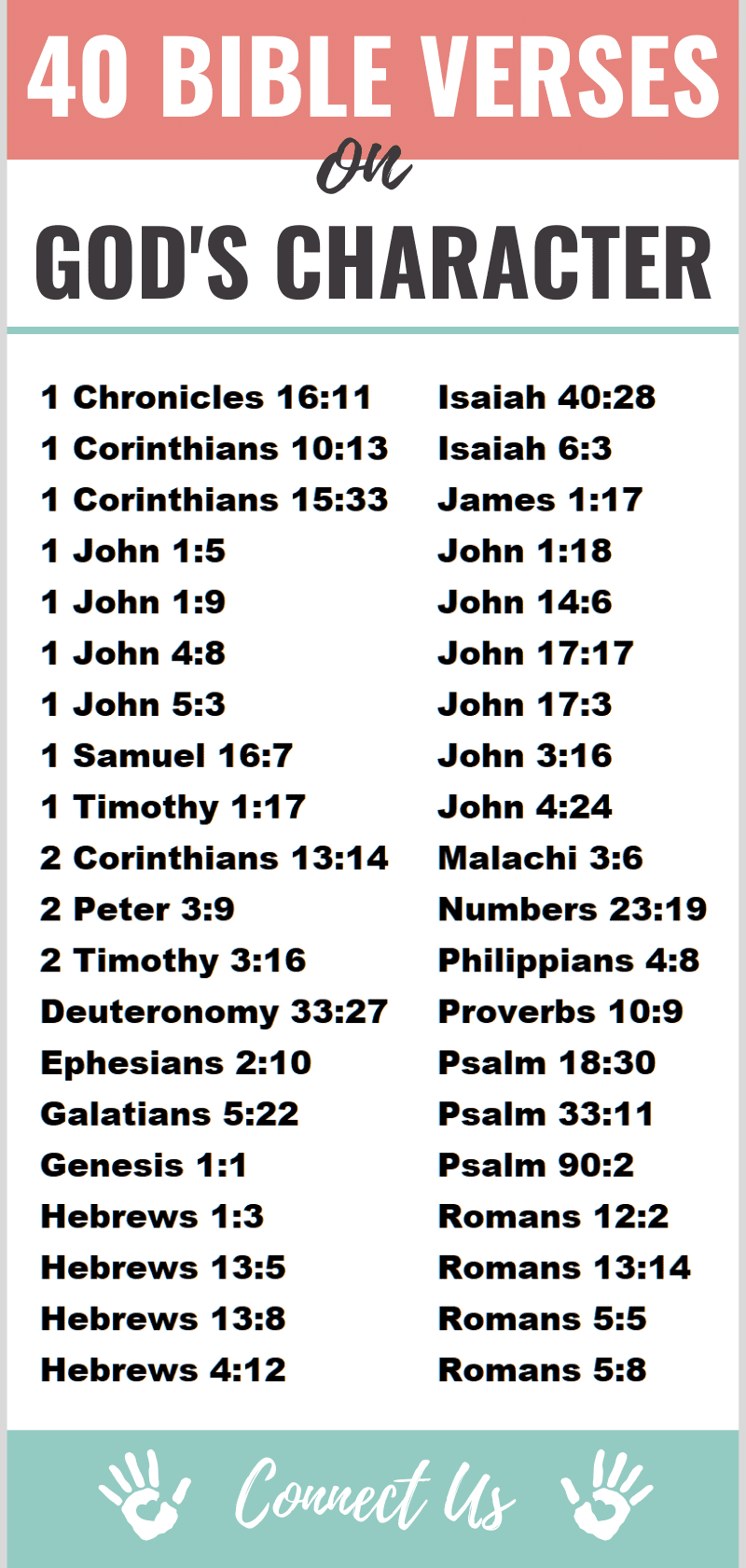 Bible Verses on God's Character