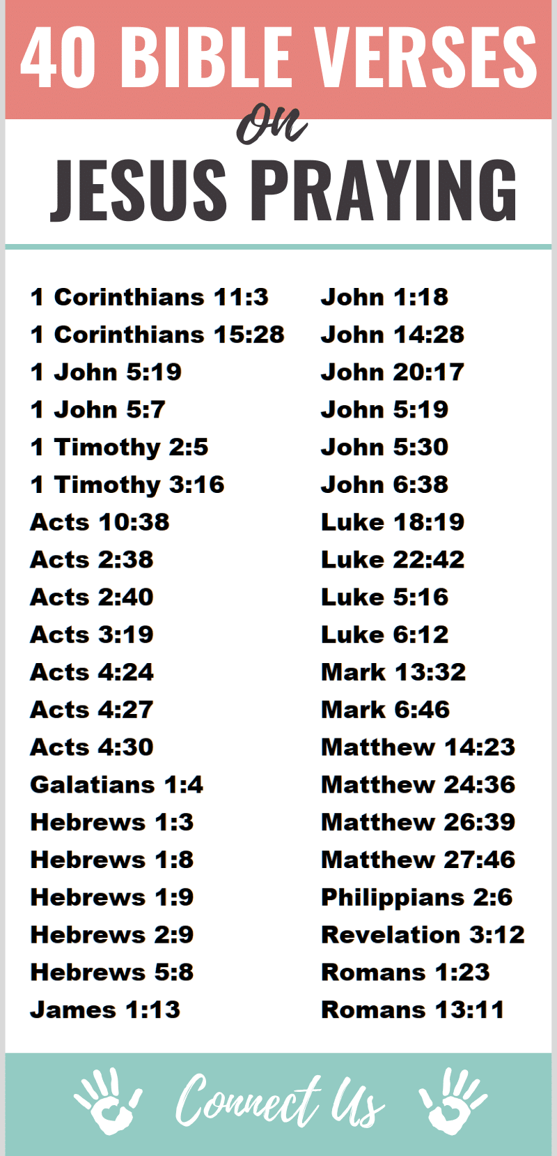 Bible Verses on Jesus Praying