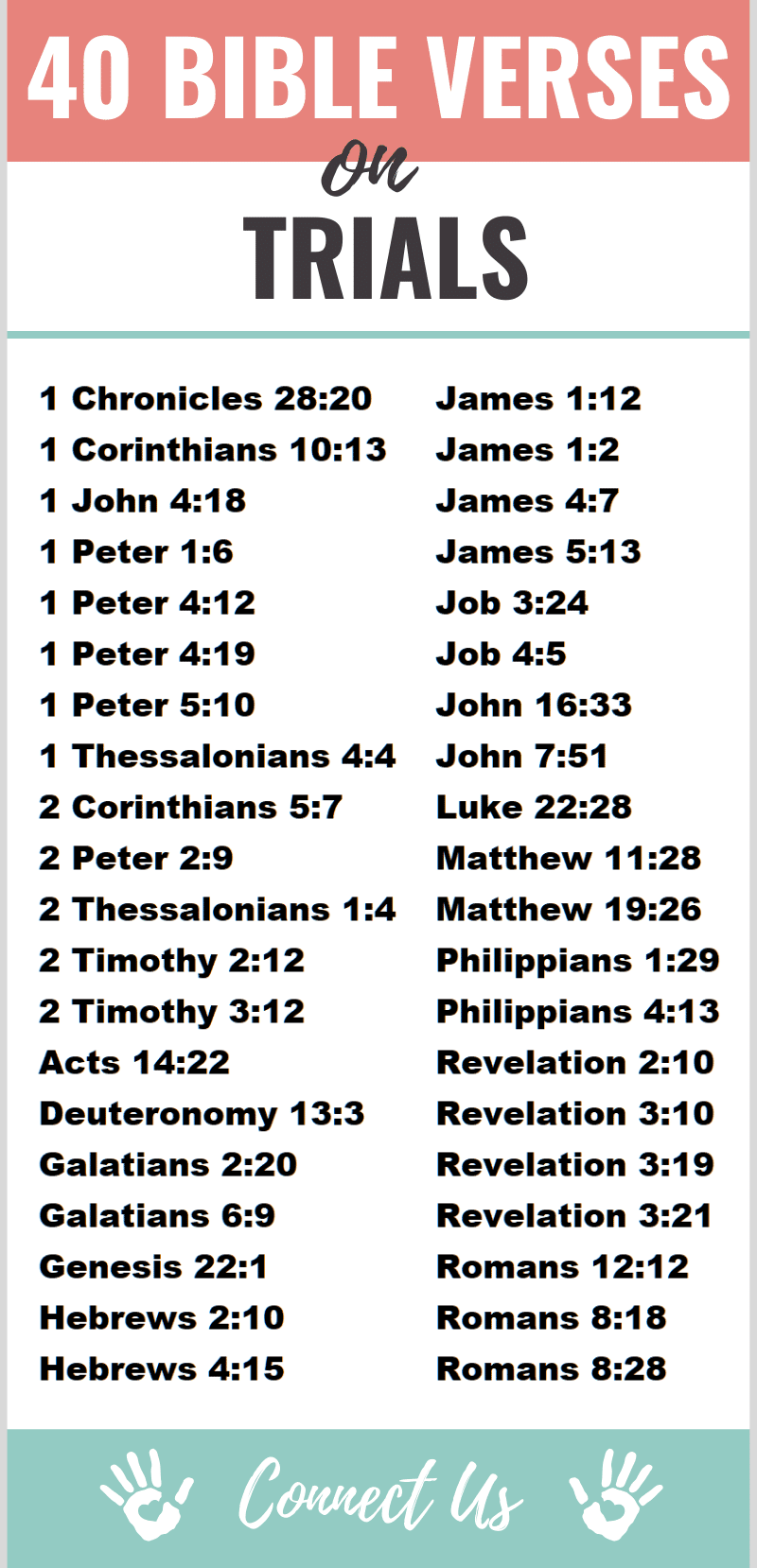 Bible Verses on Trials