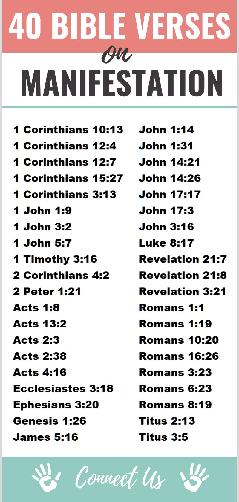 Bible Verses on Manifestation