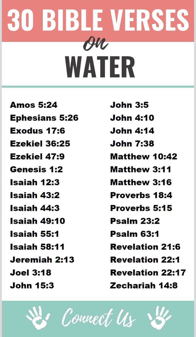 Bible Verses on Water