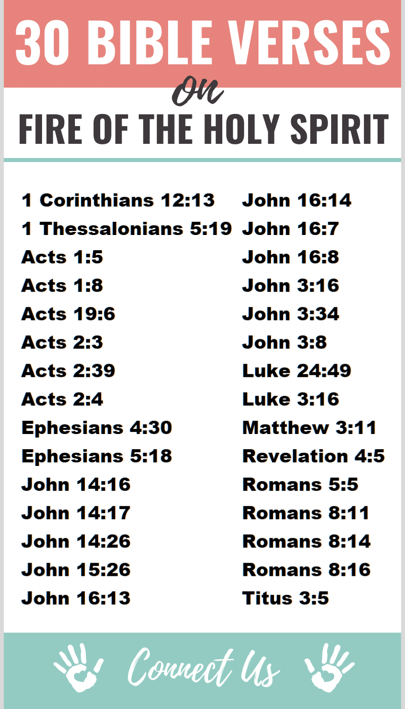Bible Verses on Fire of the Holy Spirit