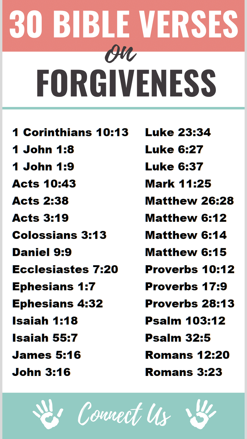 Bible Verses on Forgiveness