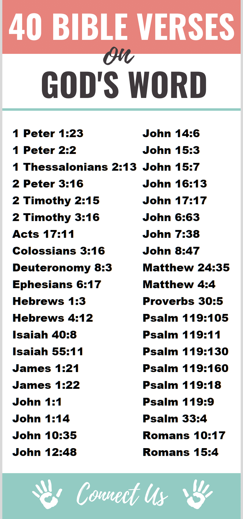Bible Verses on God's Word