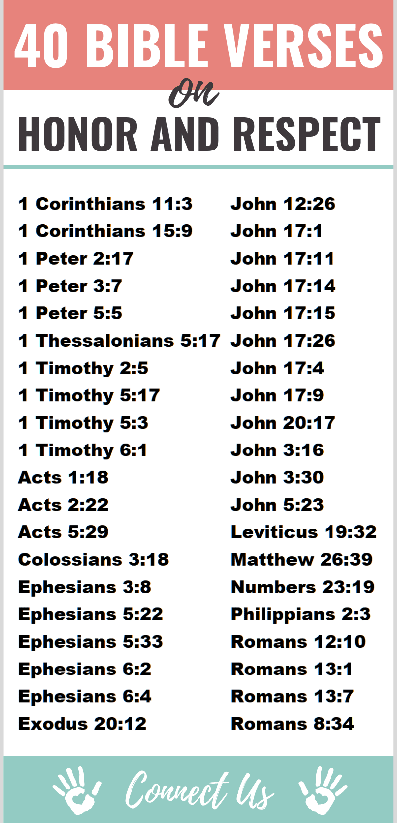 Bible Verses on Honor and Respect