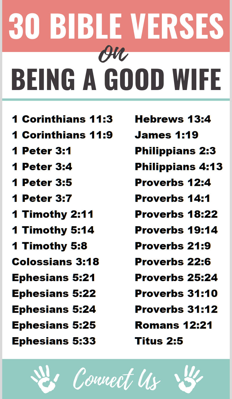 Bible Verses on Being a Good Wife
