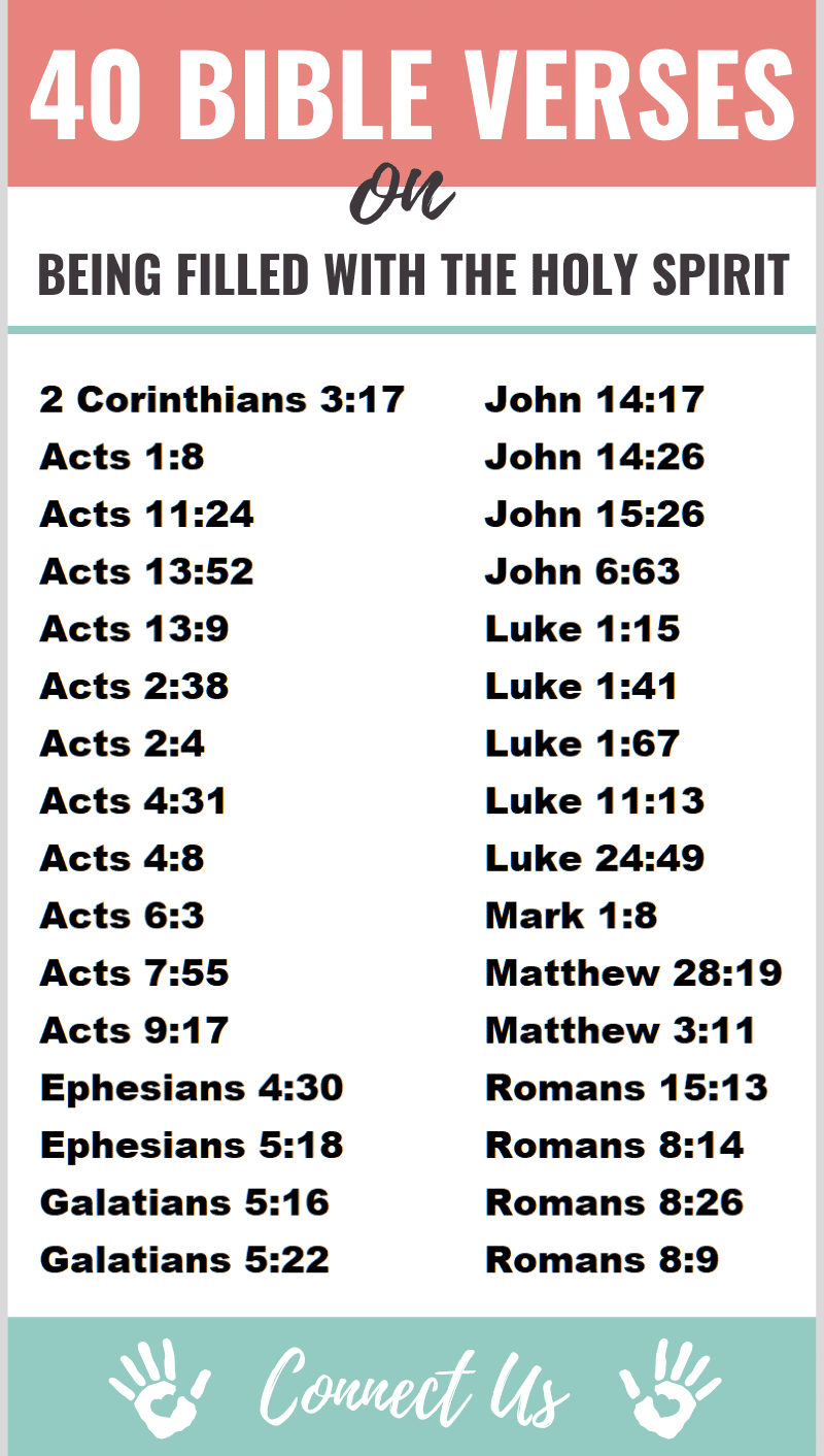 Bible Verses on Being Filled with the Holy Spirit