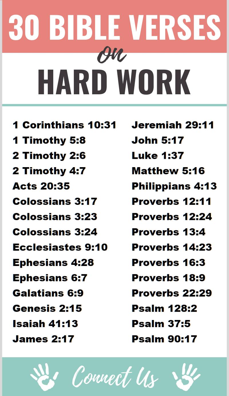 Bible Verses on Hard Work