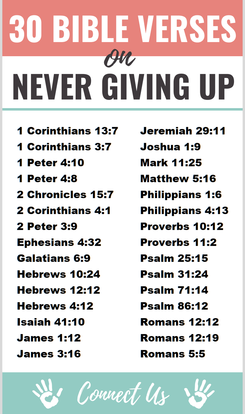 Bible Verses on Never Giving Up